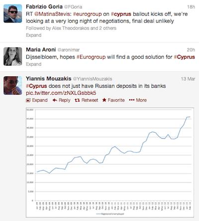 #Cyprus tweets