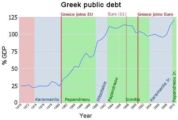 greek_debt