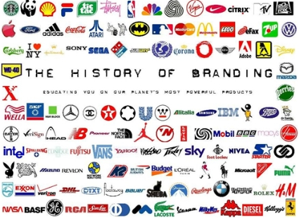 history_of_branding